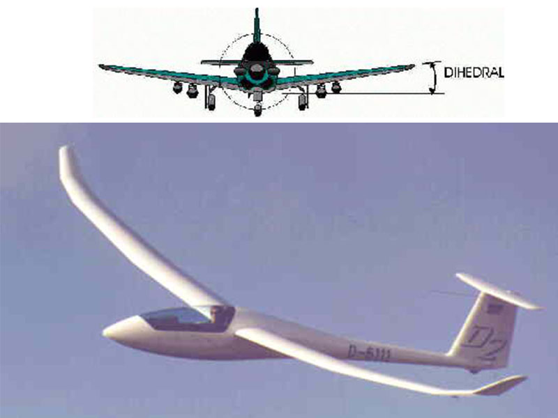 The Dihedral is frequently used in  Aeronautical Engineering.